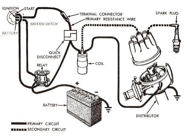 10 komponen sistem pengapian konvensional dan fungsinya
